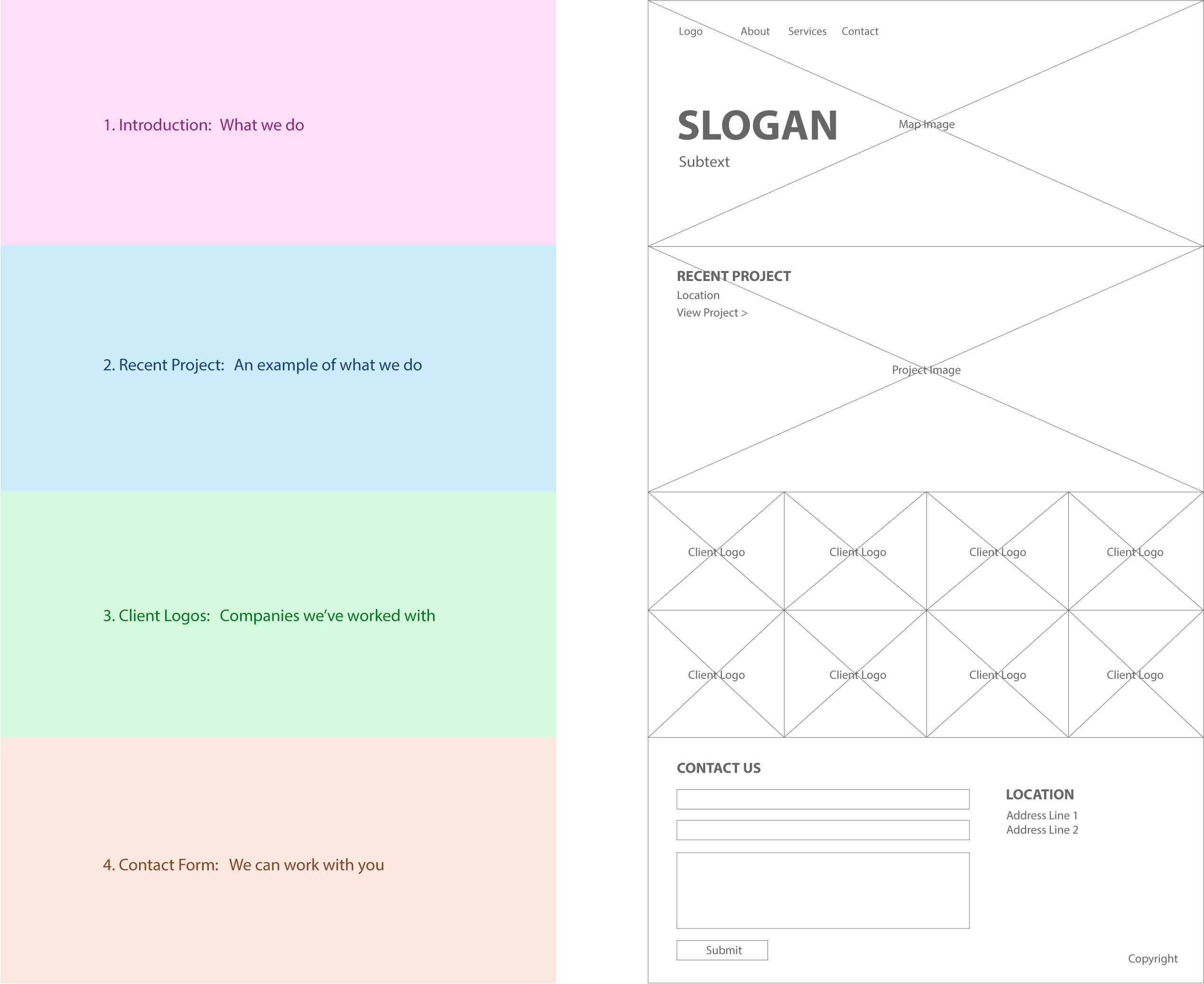 Exhibau wireframe concept and layout