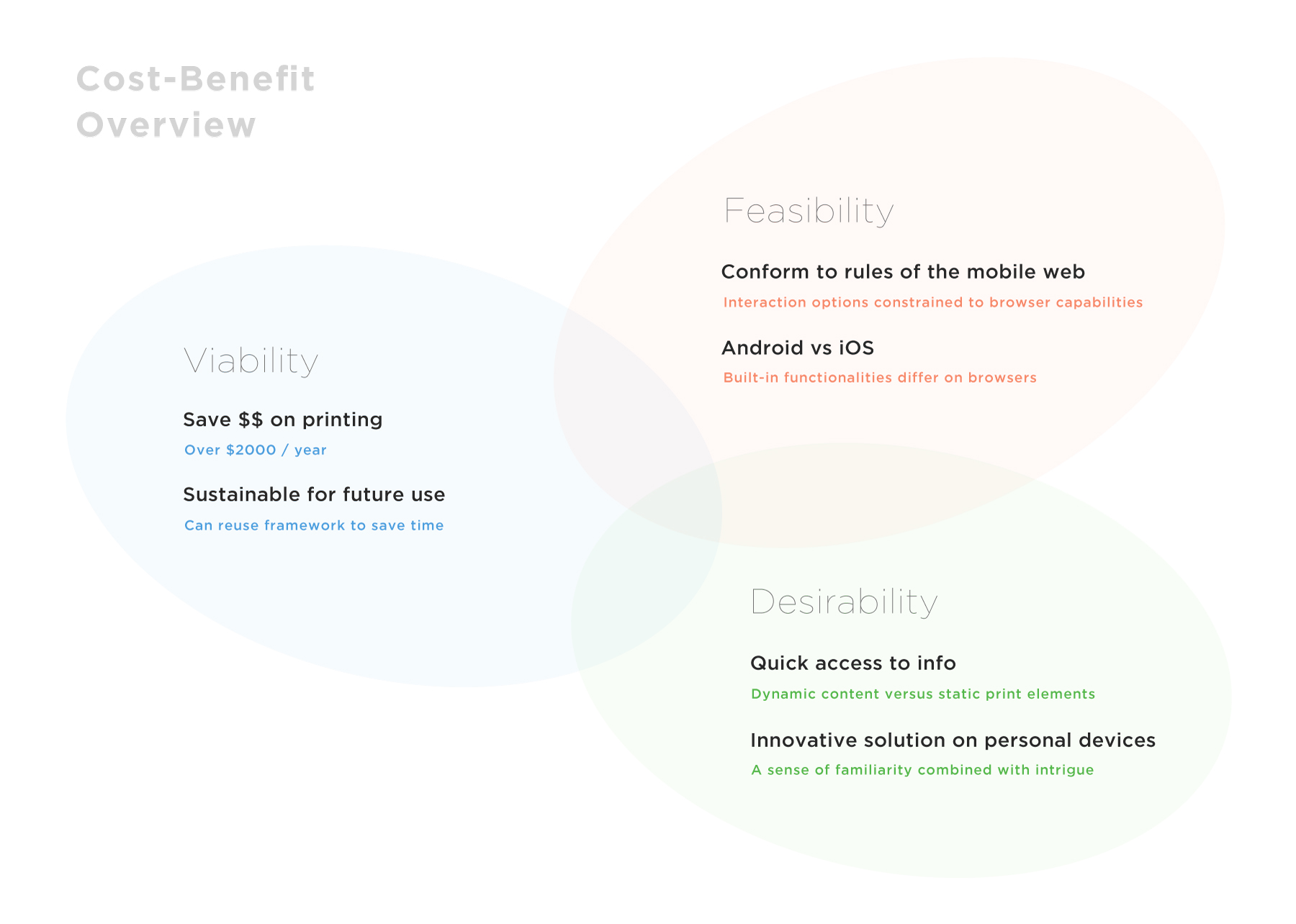 Cost and benefits of creating the TEDxSFU mobile program guide considering feasibility, viability and desirability.